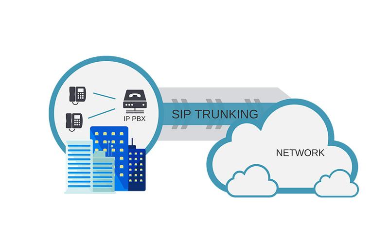 Nên lựa chọn Hosted VoIP hay SIP Trunking cho doanh nghiệp của bạn?