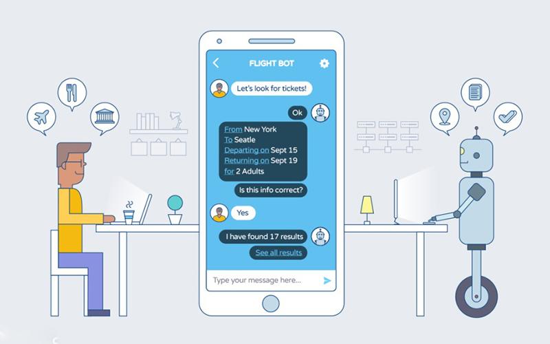 Chatbot chăm sóc khách hàng hiệu quả